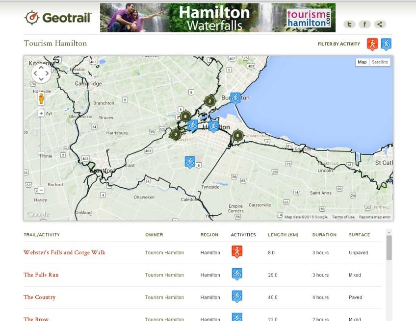 Geo Trail Hamilton Waterfalls map